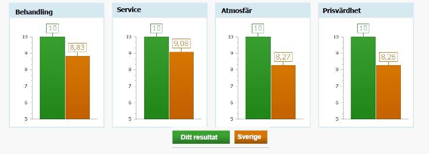 massage sundbyberg amatörporr svensk